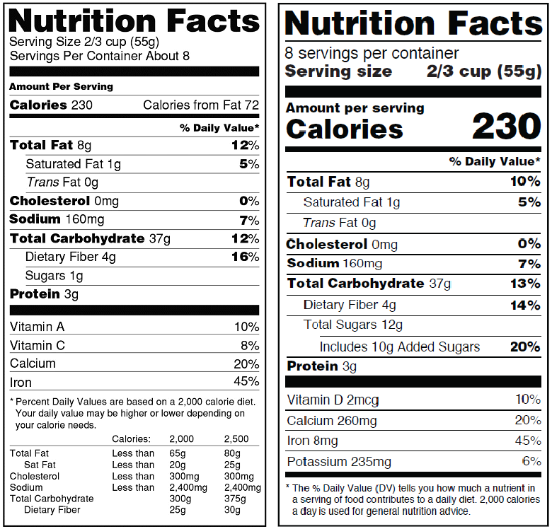 Old vs. New Nutrition Facts Label